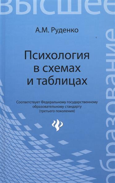 Руденко А. Психология в схемах и таблицах руденко