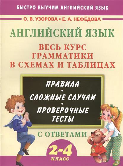 Английский язык. Весь курс грамматики в схемах и таблицах. 2-4 класс