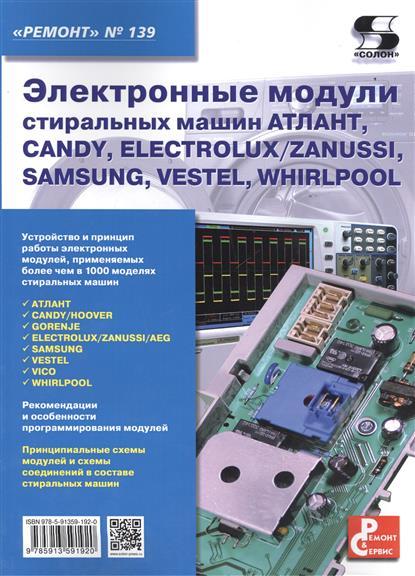 Электронные модули стиральных машин АТЛАНТ, CANDY, ELECTROLUX / ZANUSSI, SAMAUNG, VESTEL, WHIRLPOOL. Приложение к журналу