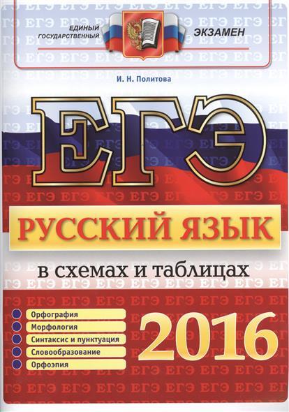 ЕГЭ 2016. Русский язык в схемах и таблицах