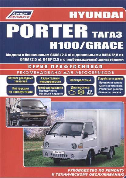 цены Hyundai Porter, H100 / Grace. Модели Hyundai Porter 2005-12 гг. выпуска с дизельным двигателем D4BF (2,5 л. Turbo) производства ТАГАЗ. Модели Hyundai H100 / Grace 1993-2002 гг. выпуска с бензиновым G4CS (2,4 л.) и дизельными D4BX… двигателями