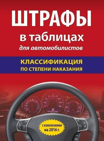 Штрафы в таблицах для автомобилистов. Классификация по степени наказания. С изменениями на 2016 г.