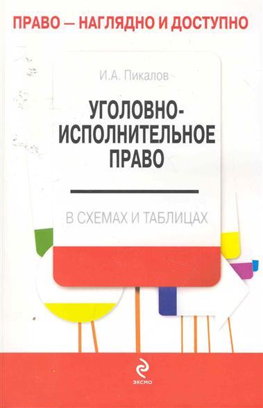Пикалов И.