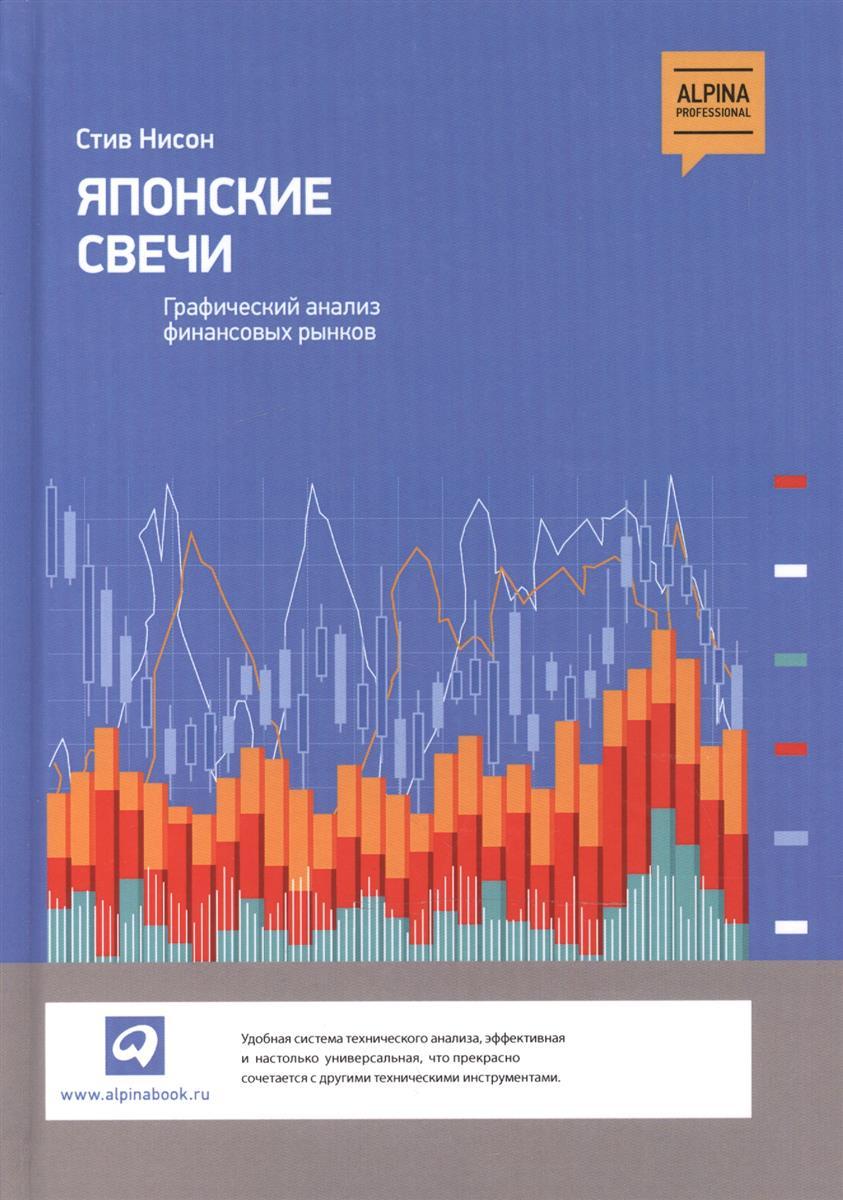 Японские свечи Графический анализ фин. рынков