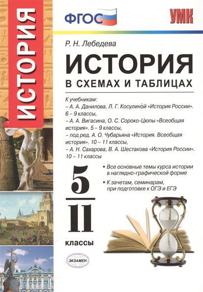 История в схемах и таблицах. 5-11 классы. К учебнику А.А. Данилова, Л.Г. Косулиной