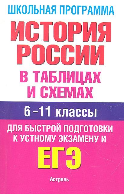 ЕГЭ 2013 История России в таблицах и схемах 6-11 кл. Справ. материалы