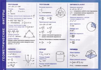 Справочные материалы. Геометрические фигуры