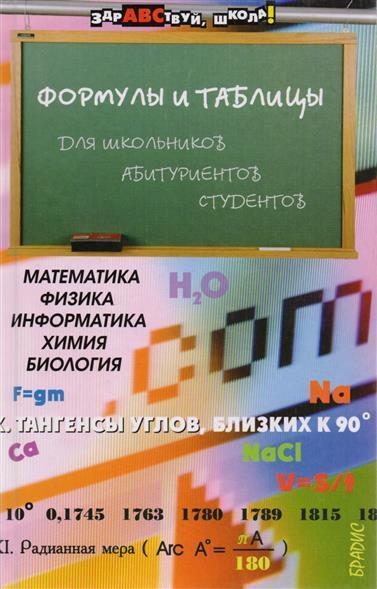 Формулы и таблицы для школьников абитуриентов студентов Математика...
