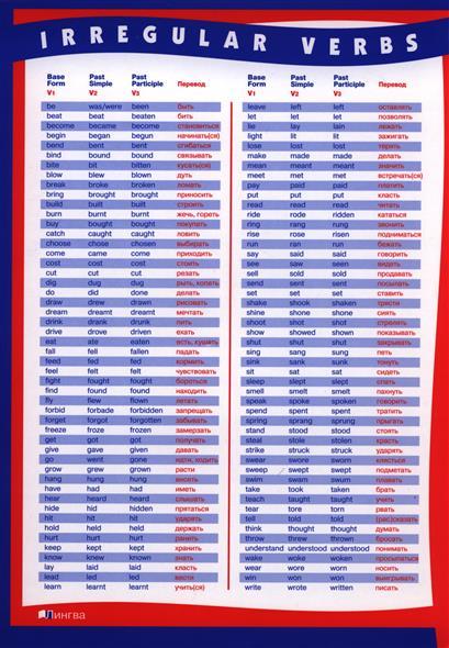 Английские неправильные глаголы в таблицах - алфавитной и рифмованной (А4)