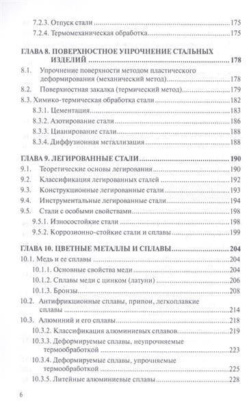 Воробьев А., Жуков Д.,