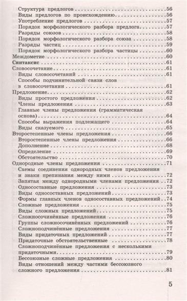 Немецкий в таблицах и схемах скачать бесплатно фото 46