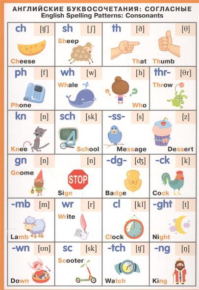 Английские буквосочетания: согласные. English Spelling Patterns: Consonants. Справочные материалы английские гласные звуки english vowels справочные материалы