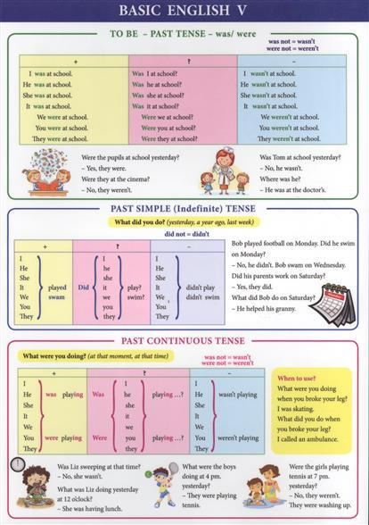 Basic English V Справочные материалы