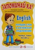 Запоминайка Английский Порядок слов в англ. предлож.