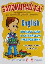 Запоминайка Английский Порядок слов в англ. предлож. запоминайка английский порядок слов в англ предлож
