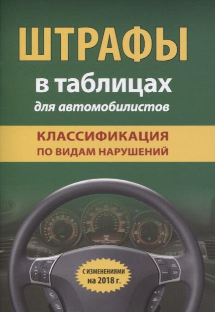 Штрафы в таблицах для автомобилистов с изменениями на 2018 год. Классификация по видам нарушений