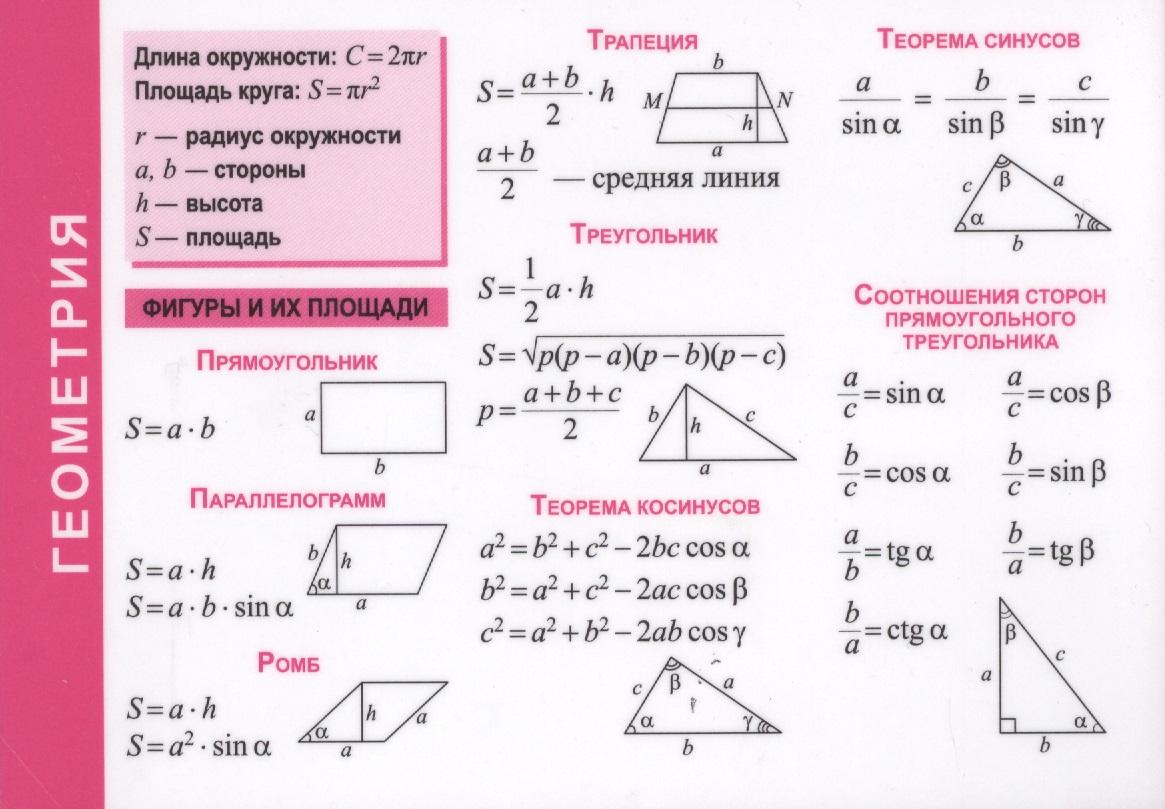 Справочные материалы. Геометрия