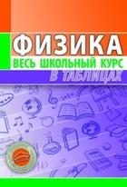 Физика Весь шк. курс в таблицах