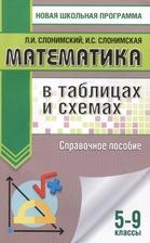 Математика в таблицах и схемах для подготовки к ОГЭ