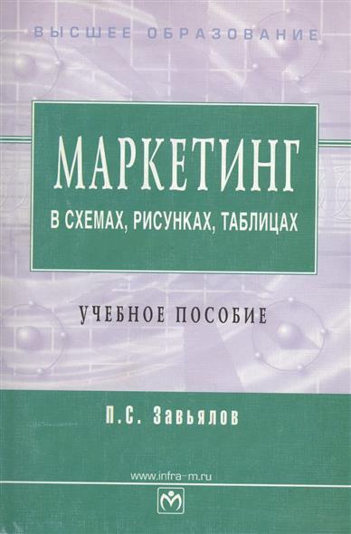Завьялов П.: Маркетинг