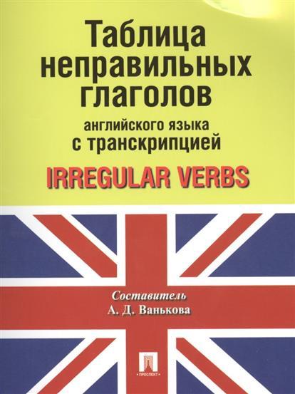 Таблица неправильных глаголов английского языка с транскрипцией. Irregular verbs