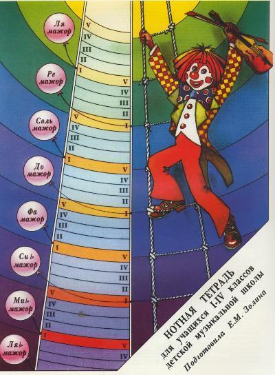 Нотная тетрадь для учащихся 1-4 кл ДМШ