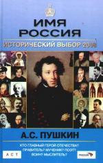 Имя Россия Исторический выбор 2008 А.С. Пушкин