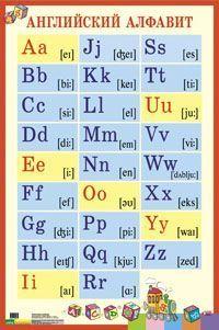 Плакат Англ. алфавит с транскрипцией