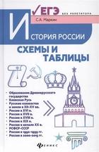 История России. Схемы и таблицы. Подготовка к ЕГЭ