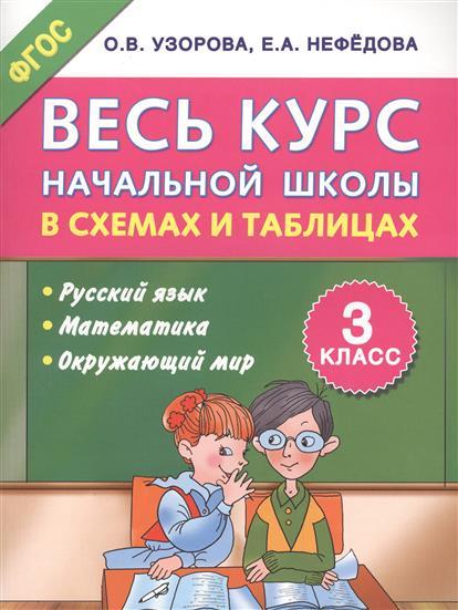 Узорова О., Нефедова Е. Весь курс начальной школы в схемах и таблицах. 3-й класс. Русский язык. Математика. Окружающий мир цены онлайн