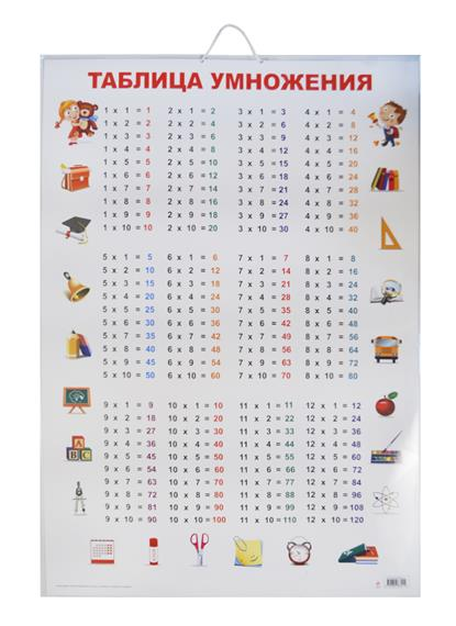 Таблица умножения. Учебный плакат. Пособие для развивающего обучения