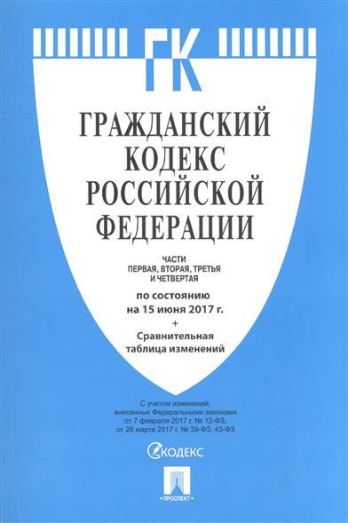 Гражданский кодекс Российской Федерации. Части первая, вторая, третья и четвертая (по состоянию на 15 июня 2017 г.) + сравнительная таблица изменений