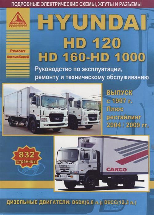 Hyundai HD120 / HD160 / HD1000 c 1997, рестайлинг 2004/2009 с дизельными двигателями. Ремонт. Эксплуатация. ТО видео