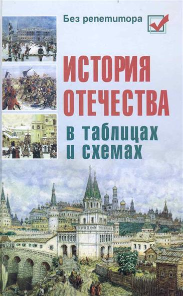 Кузнецов И. История Отечества в таблицах и схемах кузнецов и секретарское дело кузнецов