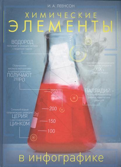 Леенсон И. Химические элементы в инфографике