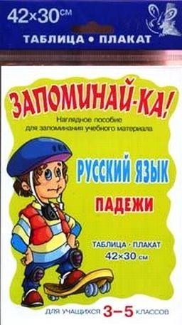 Запоминай-ка Русский язык Падежи Для уч-ся 3-5 кл