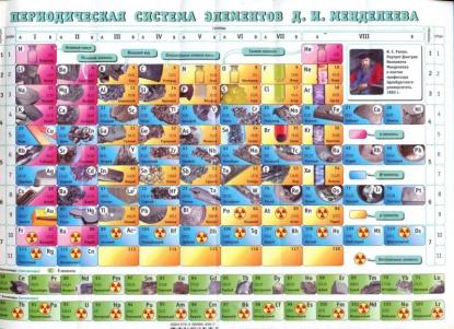 Периодическая система хим. эл. Менделеева А5