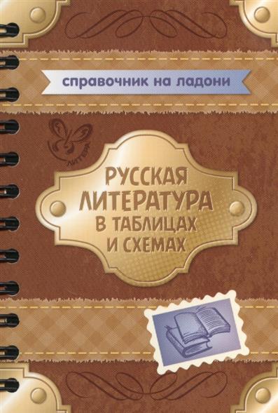 Русская литература в таблицах