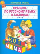 Правила по русскому языку в таблицах 1-4 кл.
