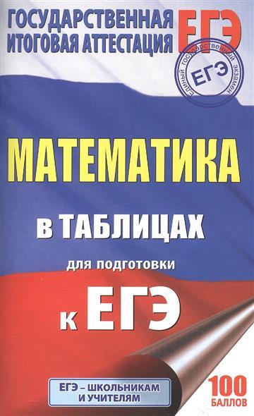 ЕГЭ. Математика в таблицах. 10-11 классы
