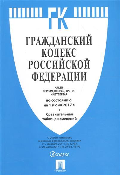Гражданский кодекс Российской Федерации. Части 1,2,3,4 (по сост. на 01.06.2017) + Сравнительная таблица изменений