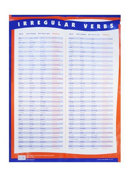 Плакат-таблица