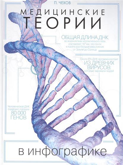 Чехов П. Медицинские теории в инфографике медицинские препараты