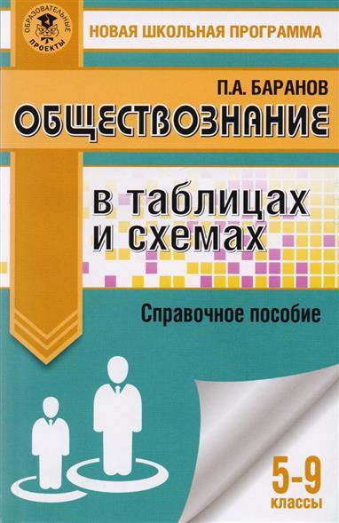 цена Баранов П. Обществознание в таблицах и схемах. 5-9 классы