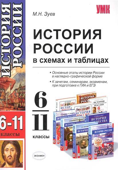 История России В схемах и таблицах 6-11 кл