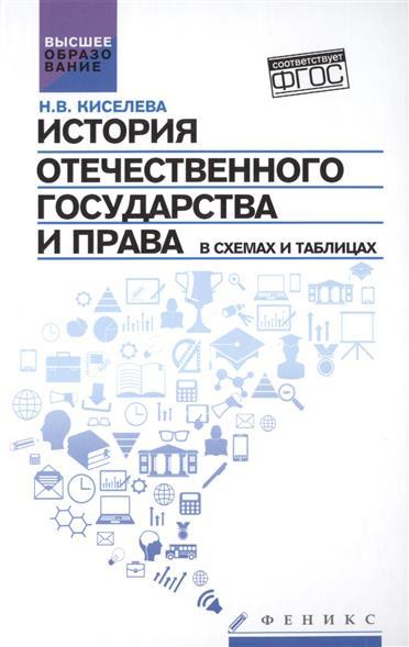 Киселева Н. История отечественного государства и права в схемах и таблицах