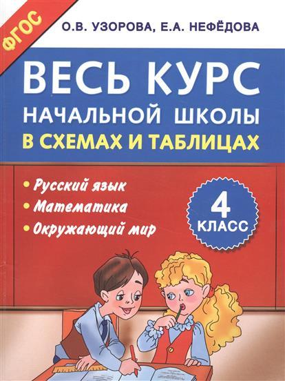 Узорова О., Нефедова Е. Весь курс начальной школы в схемах и таблицах. 4-й класс. Русский язык. Математика. Окружающий мир цены онлайн