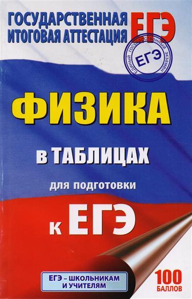 Маталина (отв. ред.) ЕГЭ. Физика в таблицах. 10-11 классы ISBN: 9785171053321 маталина е ред физика в таблицах 10 11 классы справочное пособие