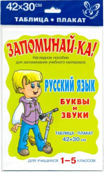Запоминайка Русский язык Буквы и звуки