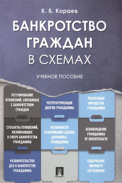 Реструктуризация долгов гражданина как процедура банкротства
